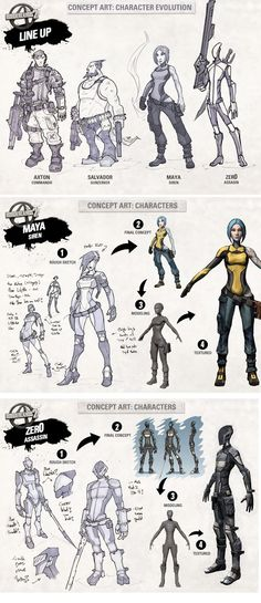 Concept Art Borderlands 2 | Optimistic X