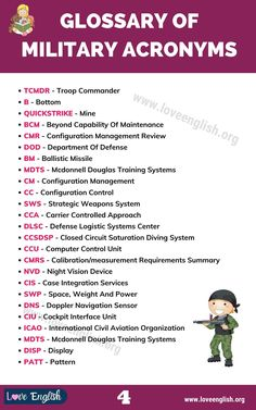 Military Acronyms Military Terms, International Civil Aviation Organization, Learn English For Free, Review Board, Rules Of Engagement, Command And Control, Ballistic Missile, Train System, Engineering Technology