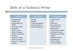 TECHNICAL WRITING | Pinterest | Technical writing, Technical ...
