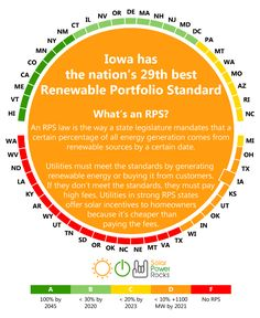 Iowa Solar Power - If you want to know if solar makes sense for your home - your…