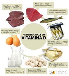 Vitamina D - importância, fontes de alimentos, valores nutricionais, carência e excesso