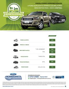 Criação: Email MKT Cliente: Ford Horizonte