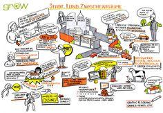 Gabriele Heinzel grOW-Workshop | Flickr  (her work is amazing!)