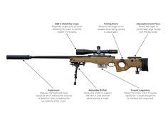 mejores rifles de francotiradores