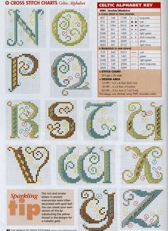 Celtic royal alphabet 2 end