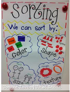 Make a similar one but using attributes of number of straight lines, number of angles. Good anchor charts to create with the kids Kindergarten Anchor Charts, Kindergarten Science, Preschool Classroom, Teaching Math, Classroom Setup, Math Charts, Math Anchor Charts, E Learning, Fun Math