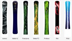 Custom Alpine snowboards and Race snowboards. Get yours made today! Call: 855.GO.DONEK