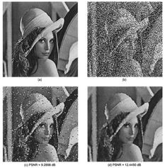 Removing impulse noise from the Lenna image using the median filter. Peak signal-to-noise ratio calculated using provided MATLAB function psnr .m, which is based on formula given in the text, (a) Original image, (b) Lenna with 40% additive impulse noise, (c) Processed image using 3x3 median filter, (d) Processed image using 5x5 median filter.