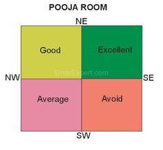 puja room idea - Google Search                              …
