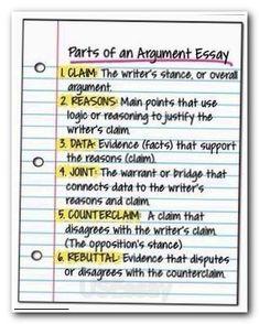 comparison places essay question examples