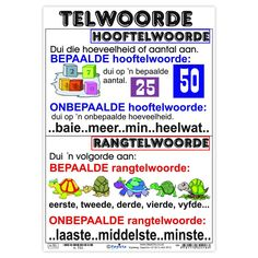"""Full colour wall chart / poster depicting """" Telwoorde """". Telwoordedescribes the use of """" Hooftelwoorde """" and """" rangtelwoorde """" in the Afrikaans language Quotes Dream, Life Quotes Love, Teaching Skills, Teaching Aids, Napoleon Hill, Robert Kiyosaki, Tony Robbins, Kids Fathers Day Crafts, Afrikaans Language"""