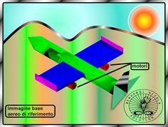tecnologia per la vita: Sistema per ridurre effetto venti laterali in fase...