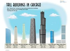 Tall buildings in the Windy City