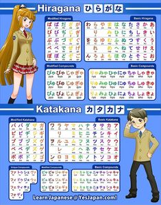 Buy 'Hiragana and Katakana Chart / Poster' by LearnFromZero as a Sticker, Poster, Transparent Sticker, or Glossy Sticker Learn Japanese Words, Japanese Phrases, Study Japanese, Japanese Kanji, Japanese Culture, Learning Japanese, Japanese Verbs, Hiragana Y Katakana, Katakana Chart