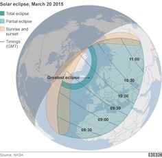 Eclipse globe TOTAL ECLIPSE OF THE SUN....MOON CLOSEST TO EARTH..MARCH  20, 2015