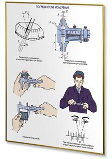 Плакаты технические измерения