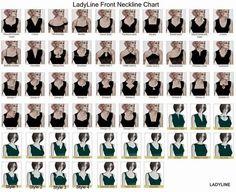 LOJA SINGER PORTO: Dicas de Costura - Diferentes Decotes