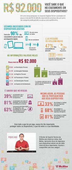 Os brasileiros e seus dispositivos móveis! #infografico #gadgets
