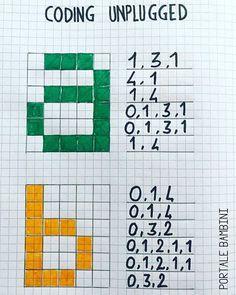 Coding unplugged: verso il codice binario. In questo laboratorio impariamo a trascrivere i pixel utilizzando solo i numeri. #coding #scuola #scuolaprimaria Worksheets For Kids, Activities For Kids, Computational Thinking, Graph Paper Art, Coding For Kids, Geocaching, Teaching Technology, Used Computers, Computer Science