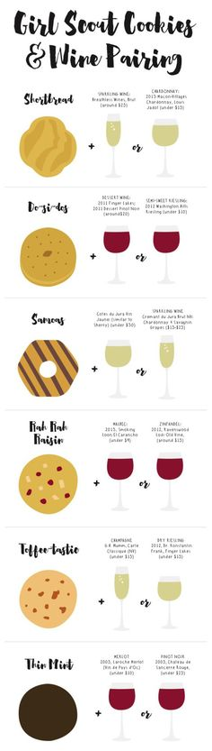 What Wine to Pair with Girl Scout Cookies
