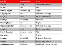 1000 Calorie EXTREME Bikini Body Workout http://gritbybrit.com/2012/07/12/extreme-bikini-body-workout/