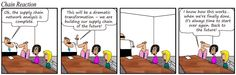 """This Week's """"Chain Reaction"""" Cartoon: Network of the Future 6 Sigma, Supply Chain Management, Chain Reaction, Press Release, Cartoon Network, It Works, Positivity, Humor, Future"""
