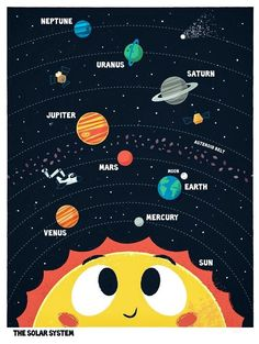 luxury cars - The Solar System Artists for Education poster by Todd Lauzon The sun does't just brighten the day with it's light, but also it's smile This fun solar system poster is the perfect tool to teach kids about everything in the our solar system, Solar System Painting, Solar System Art, Solar System Model, Solar System Crafts, Solar System Planets, Solar System Projects For Kids, Solar System Activities, Solar System Pictures, Solar System Wallpaper
