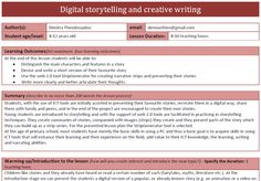 Lesson Plan: Digital storytelling and creative writing. This lesson plan has been submitted by Dimitra Theodosiadou to the Language Learning Lesson Plan Competition organised by the social media promotion team of the Master of Arts in Digital Technologies for Language Teaching. More information about the Competition: http://dt4lt.blogspot.com/2016/02/dont-miss-chance-to-join-second.html