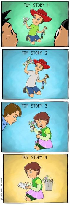 Evolution of Toy Story funny picture