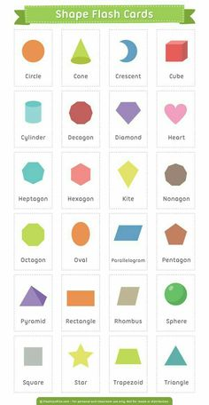 learning different shapes Learning English For Kids, English Worksheets For Kids, English Lessons For Kids, Kids English, English Activities, English Language Learning, Preschool Worksheets, Teaching English, Learning Italian