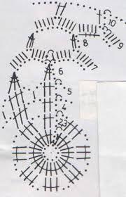 Resultado de imagen de horgolt harang minta leírással