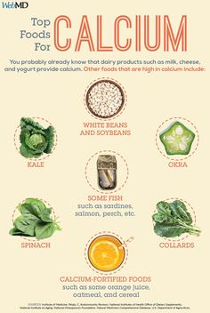 Calcium and vitamin D are important to prevent bone loss and osteoporosis. WebMD's tips can help you get the calcium and vitamin D your body needs. Health Facts, Health Tips, Health Benefits, Calcium Rich Foods, Calcium Food, Calcium Sources, Good Foods To Eat, Tips & Tricks, Clean Eating Tips