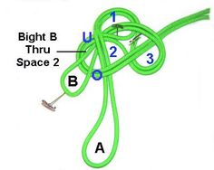Bight B - Space 2