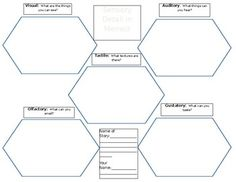 Students can use this handout to brainstorm sensory details to include in their own memoir or small moment story. Small Moment Writing, Sensory Details, Memoir Writing, Teachers Pet, Small Moments, Writer Workshop, Graphic Organizers, Teacher Newsletter, Memoirs