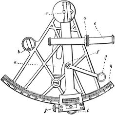 I would love to have a schematic drawing of a sextant as a tattoo.