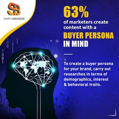 A buyer persona helps businesses to understand their customers so that they can develop the right social media marketing strategies to acquire & serve them. Contact us at 843.732.9932 to develop useful social media marketing strategies for your brand. Marketing Strategies, Social Media Marketing, Digital Marketing, Web Design Services, Advertising Agency, Business Goals, Together We Can, Lead Generation, Persona