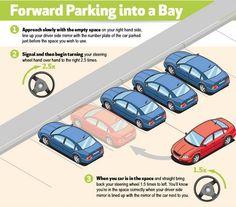 Forward parking into a bay.