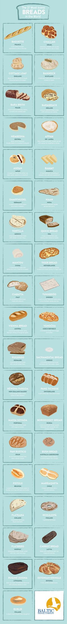 37 Iconic Breads from Around the World >> https://www.finedininglovers.com/blog/food-drinks/different-bread-styes/