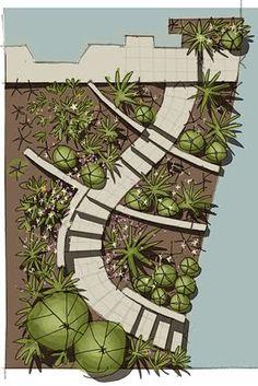 Landscape Design Plans, Garden Design Plans, Landscape Architecture, I Love You Drawings, Landscape Drawings, Raised Garden Beds, Raised Beds, Garden Planning, Planning App