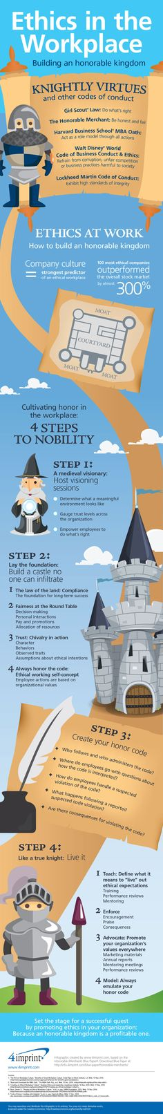 4imprint's Ethics in the Workplace infographic offers organizations a four-step guide to instill honor and ethics in the workplace.