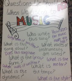 The Sweetest Melody - another music educator blog to check out.  This blog article is about Anchor Charts and Posters.