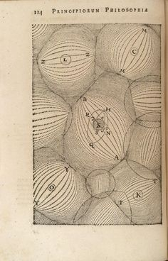 Descartes's Mechanical Philosophy, Amsterdam, 1644. According to French philosopher René Descartes, the universe operated as a continuously running machine which God had set in motion. Since he rejected Newton's theory of gravity and idea of a vacuum in space, Descartes argued that instead the universe was composed of a 'subtle matter' he named 'plenum,' which swirled in vortices like whirlpools and actually moved the planets by contact. Here, these vortices carry the planets around the Sun.