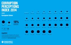 trasparency index 2014