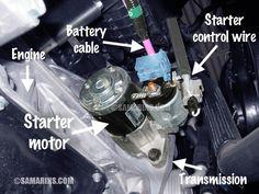 Symptoms of a bad starter motor Man Cave Room, Car Man Cave, Man Cave Bar, Starter Motor, Auto Starter, Automotive Decor, Automotive Furniture, Car Parts Decor, Car Audio Installation