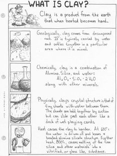 What is Clay? elementary art lesson ceramics poster by lady c
