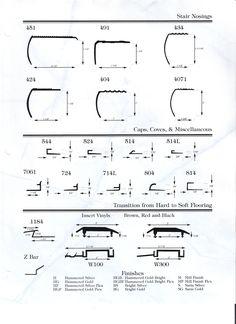 Carpet Metals Profile Sheet - Page Two