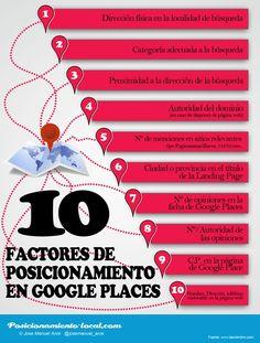 Marketing Digital, Mobile Marketing, Inbound Marketing, Web 2.0, Google, Facebook, Places, Maps, Factors