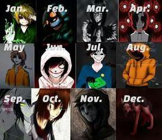 Which creepypasta are you according to your birth month?