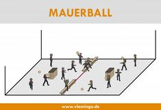 beautiful ball games & games with balls for physical education High School Cheerleading, High School Seniors, Basketball Pictures, Basketball Games, Warm Up Games, Dangerous Sports, Sports 5, Games W, Vs Sport