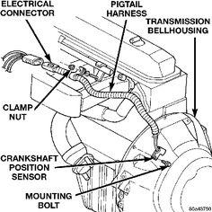 cool Camshaft Position Sensor 1997 BMW 528i : A Short Guide